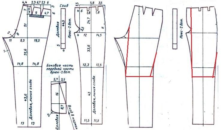 Юбка карандаш из мужских классических брюк выкройка