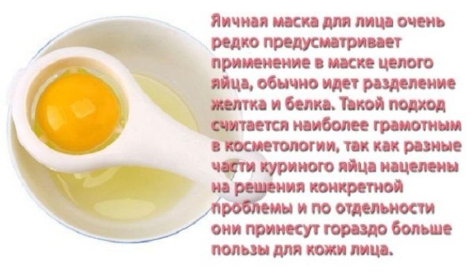 Маски для лица из яиц в домашних условиях от прыщей и черных точек