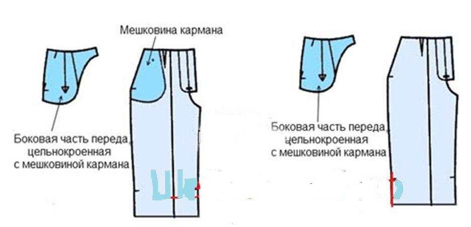 Схемы вышивок в формате pdf