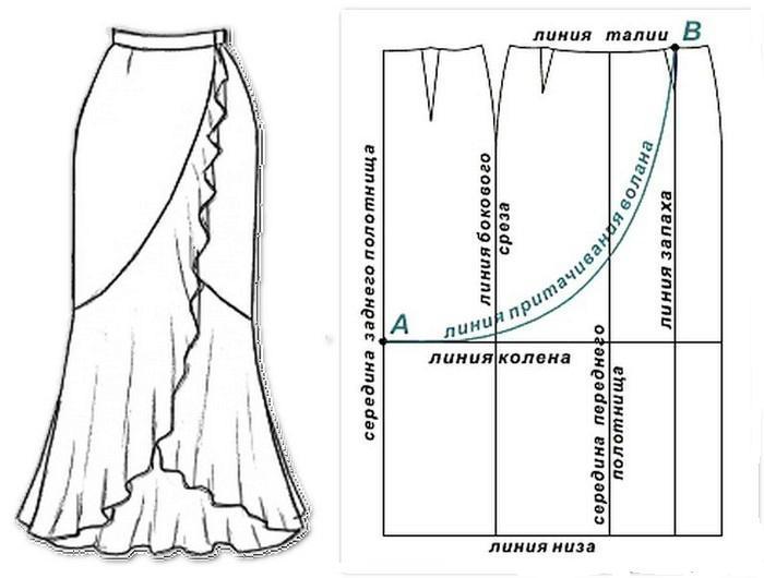 Выкройки длинная юбка с воланами