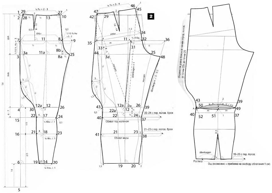 Выкройки брюки на большой живот фото 827