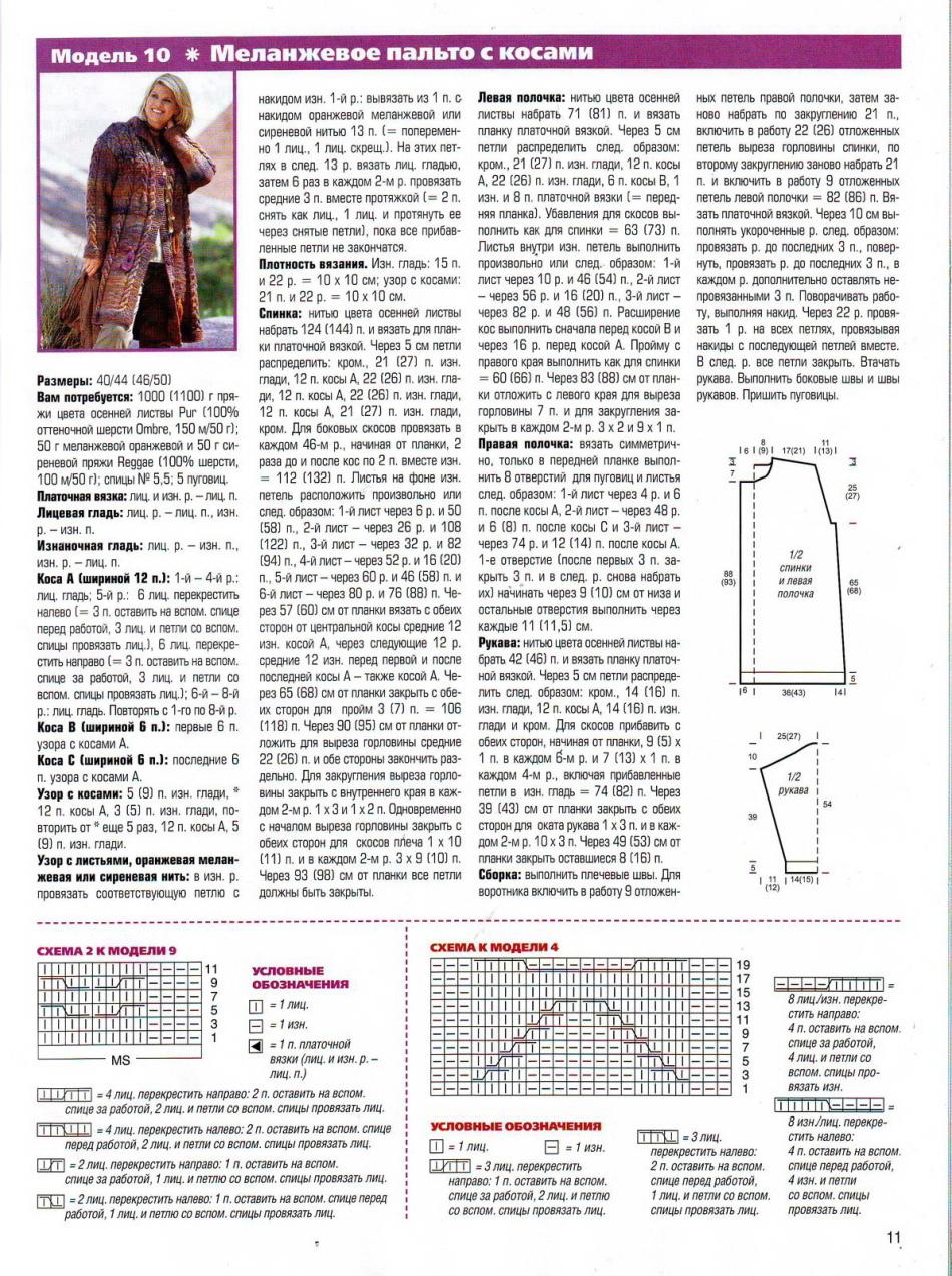 Схемы вязания пальто с капюшоном спицами с описанием и схемами