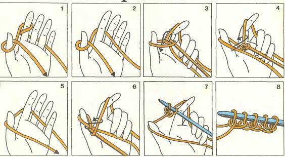 Как связать варежки спицами для начинающих пошагово: схемы и описание. Как рассчитать петли, связать палец, резинку на варежке с
