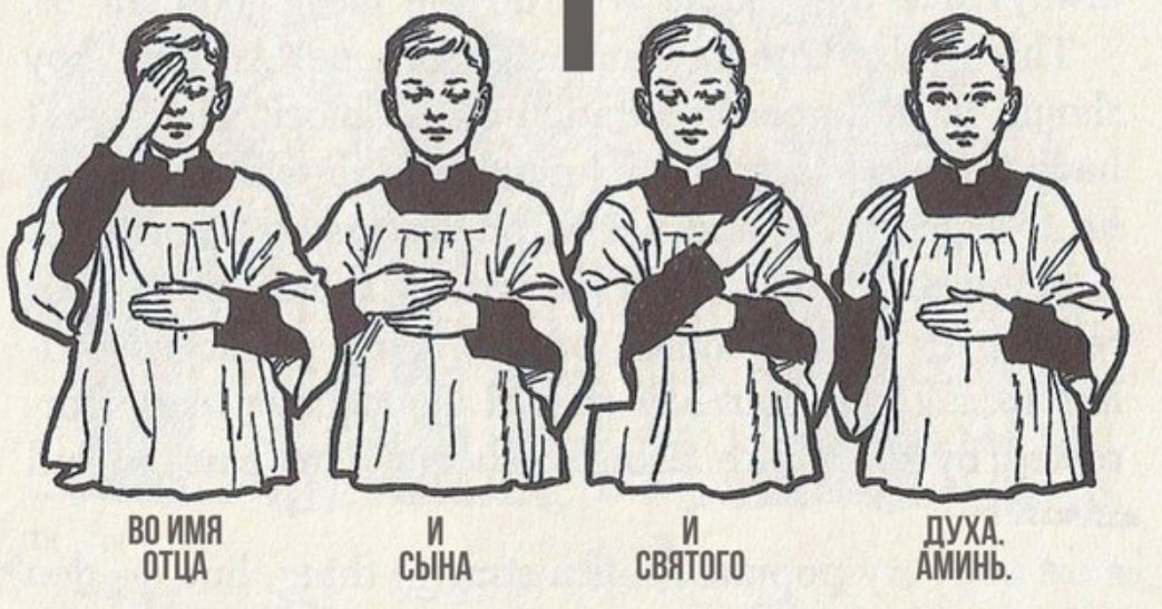 Схема нанесения крестного знамения
