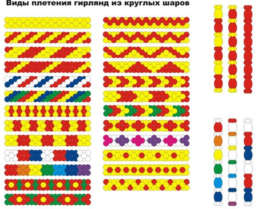 Инструкция как сделать гирлянды из шаров 282