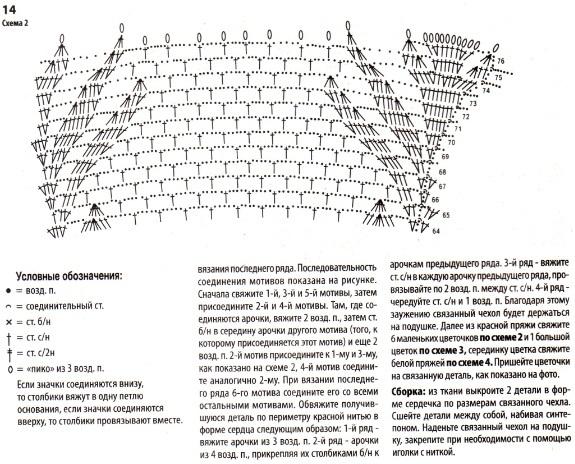 Как связать крючком салфетку большую на стол: описание, схема