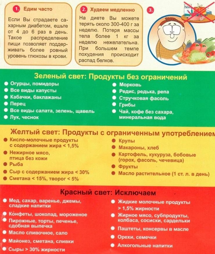 Диета Стол 5 Диабет