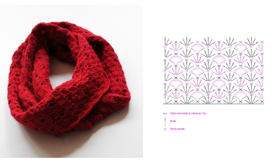Как связать снуд или шарф крючком