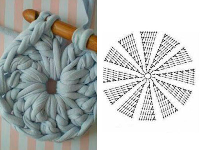 Вязание крючком пошаговое коврик 411