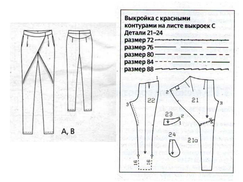 Как сшить юбку-брюки с запахом: модели, выкройки, фото