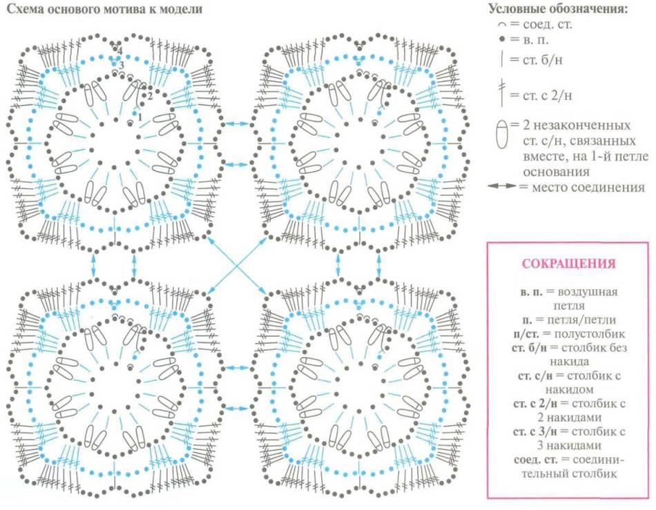 Как связать крючком салфетку белую ажурную квадратную и прямоугольную: схема