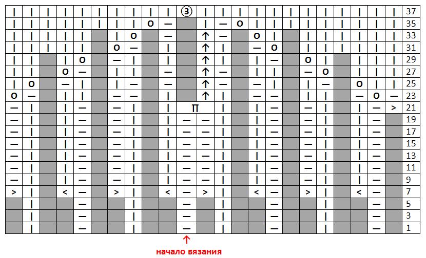 Схема для вязания круглой ажурной манишки