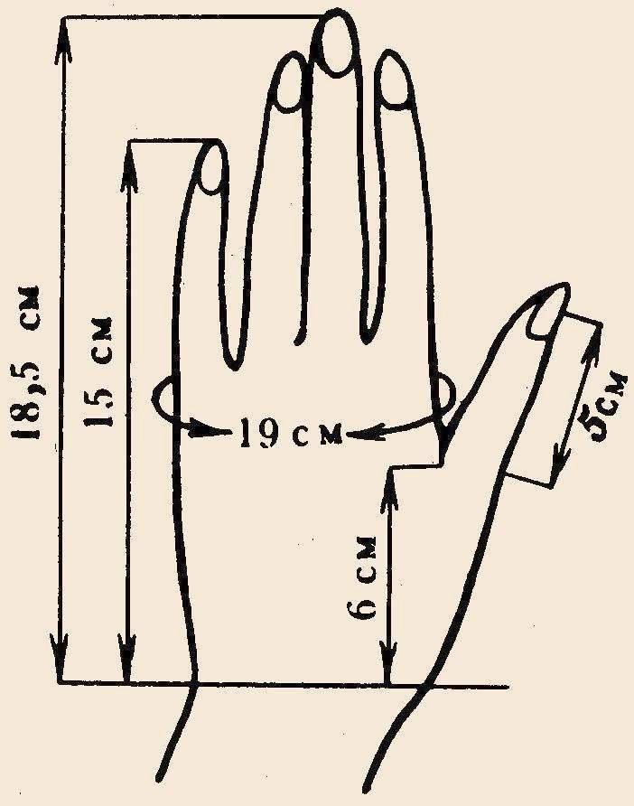 Длины перчатки своими руками 611