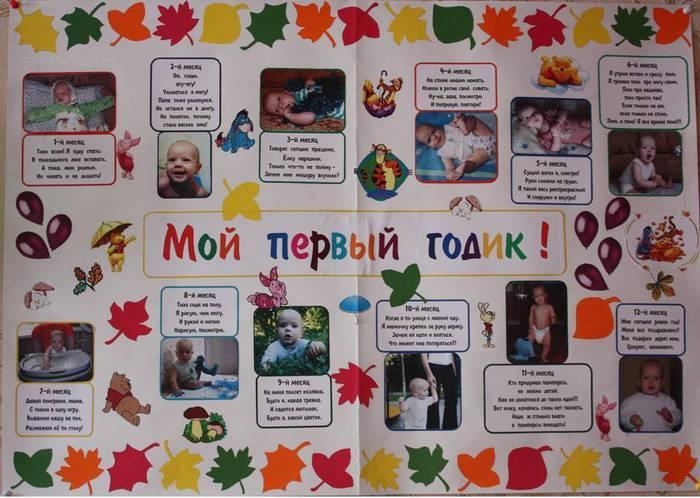 Плакат своими руками на день рождения ребенка с