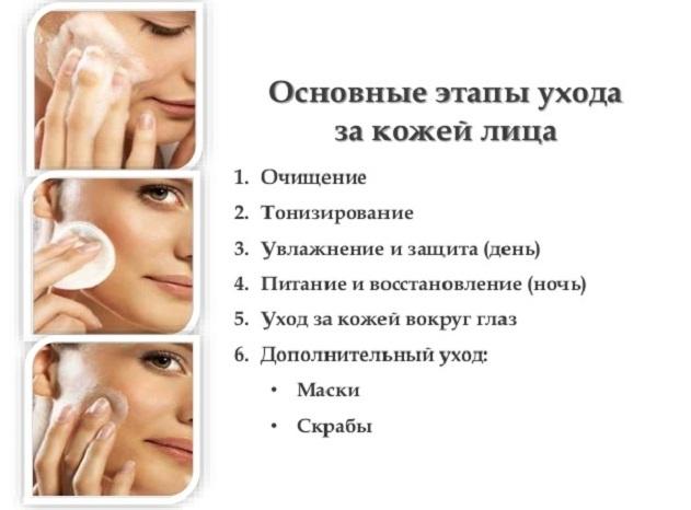 Маска от сухости кожи лица в домашних условиях