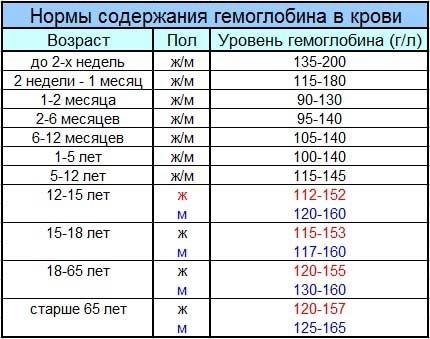 спрей м-16 для потенции купить в аптеке омска