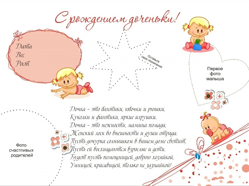 Плакаты с рождением дочки