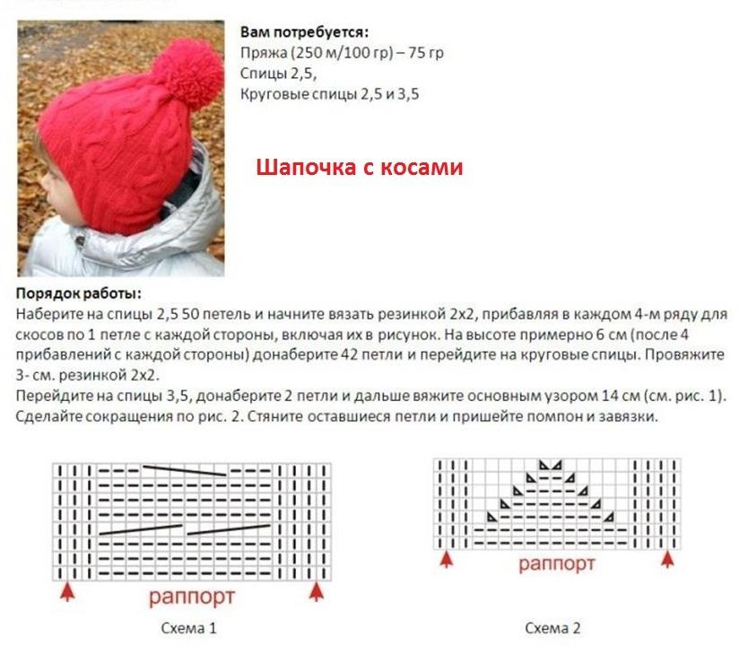 Теплая вязаная шапка для девочки, описание 6