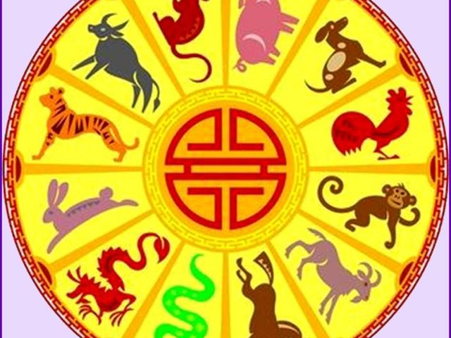 Символы нового года по порядку