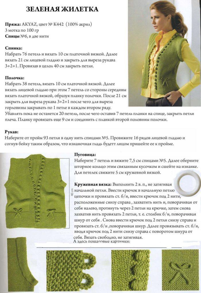 Вязаные жилеты 2018-2018 со схемами женские с описанием и фото