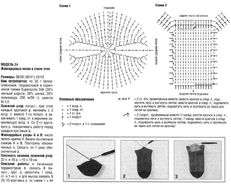Схема вязания носочков крючком с описанием