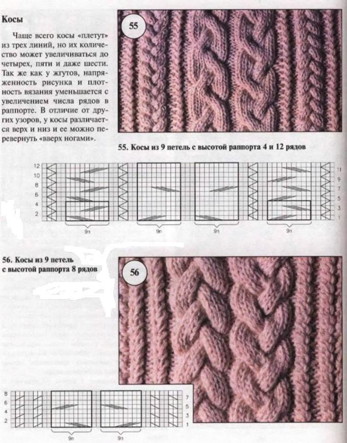 Снуд спицами с косами и жгутами: схема с описанием
