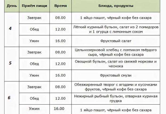 Диета 8 16 Схема