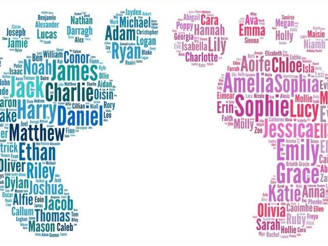 Самые сексуальные женские иностранные имена