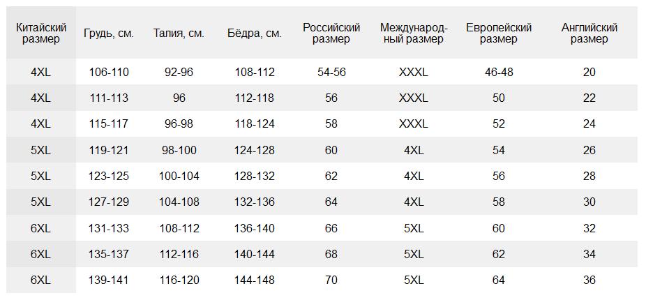 размеры одежды китайской таблице