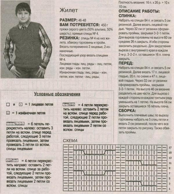 Вязание спицами для подростков мальчиков со схемами и описанием