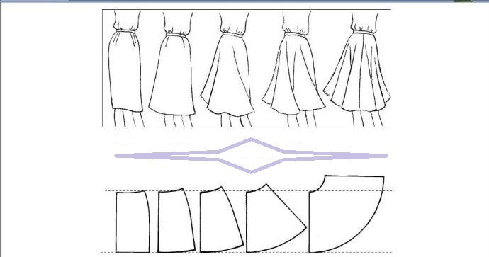 Как сшить юбку с запахом и завязками 714