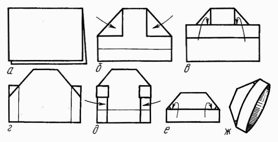 Как сделать из листа бумаги шапку