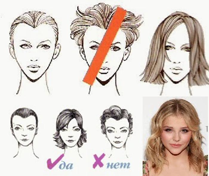 Какие стрижки подходят для треугольного лица женские