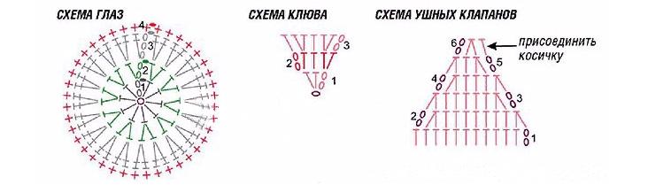 Схема вязания крючком ушек, глаз и клюва