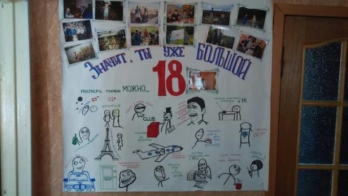 Плакат на 18 летие подруге своими руками