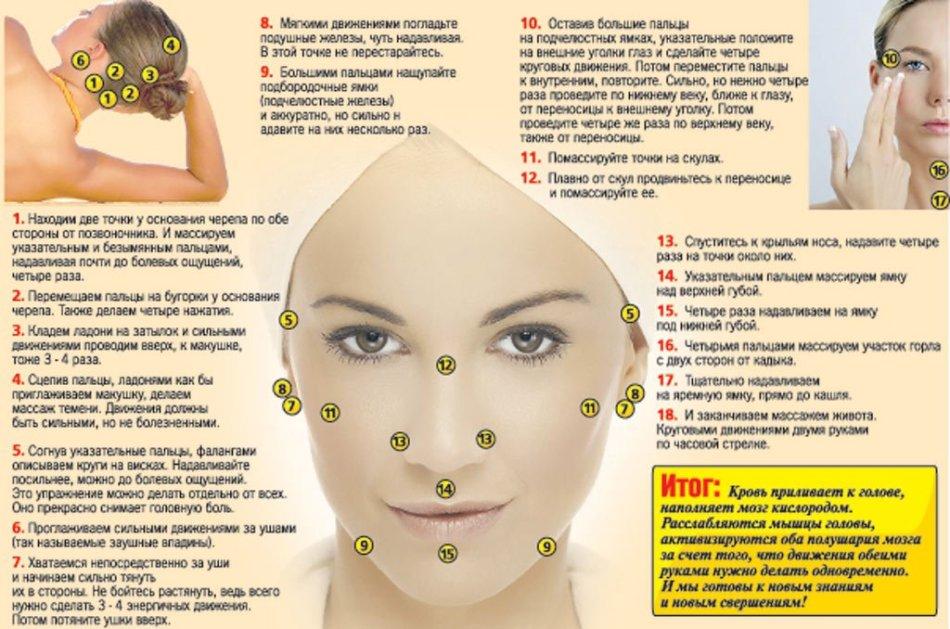 Что поможет при головной боли в домашних условиях