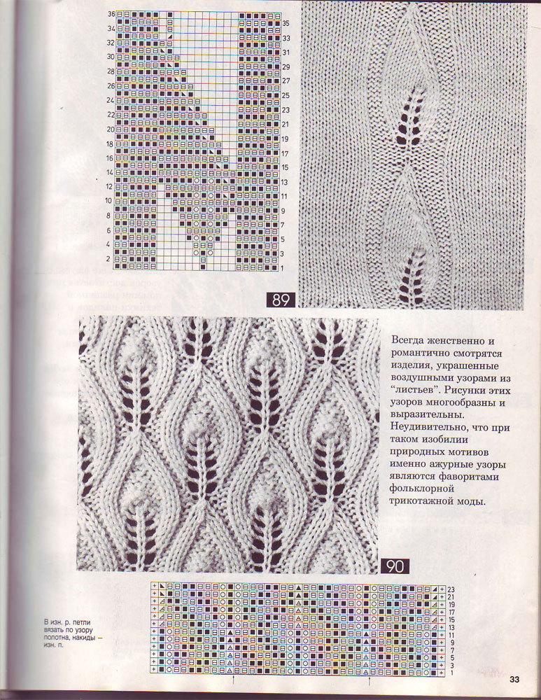 Вязание схема рисунка листиков спицами схемы