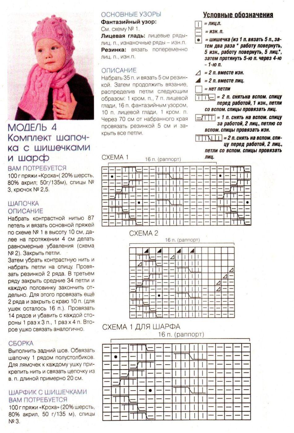 вязание схемы с описанием для шапок