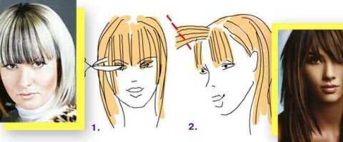 Способы стрижки челки