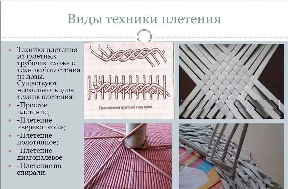 Изделия из газетных трубочек и схемы