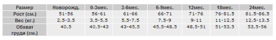 Размеры одежды таблицы в алиэкспресс детский таблица