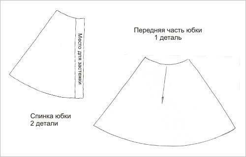 Как сшить юбку для куклы выкройка