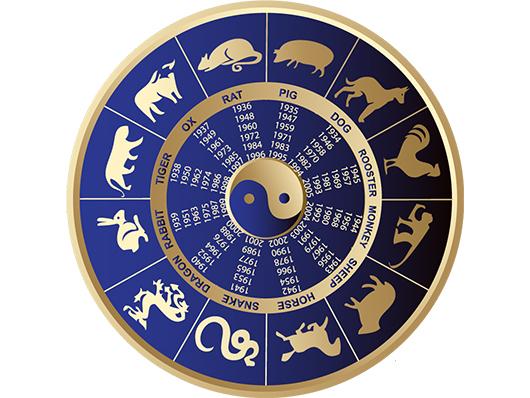 Гороскоп совместимости восточному гороскопу
