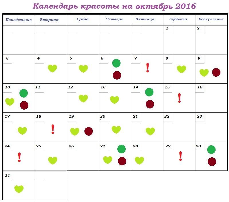 Лунный календарь косметологии
