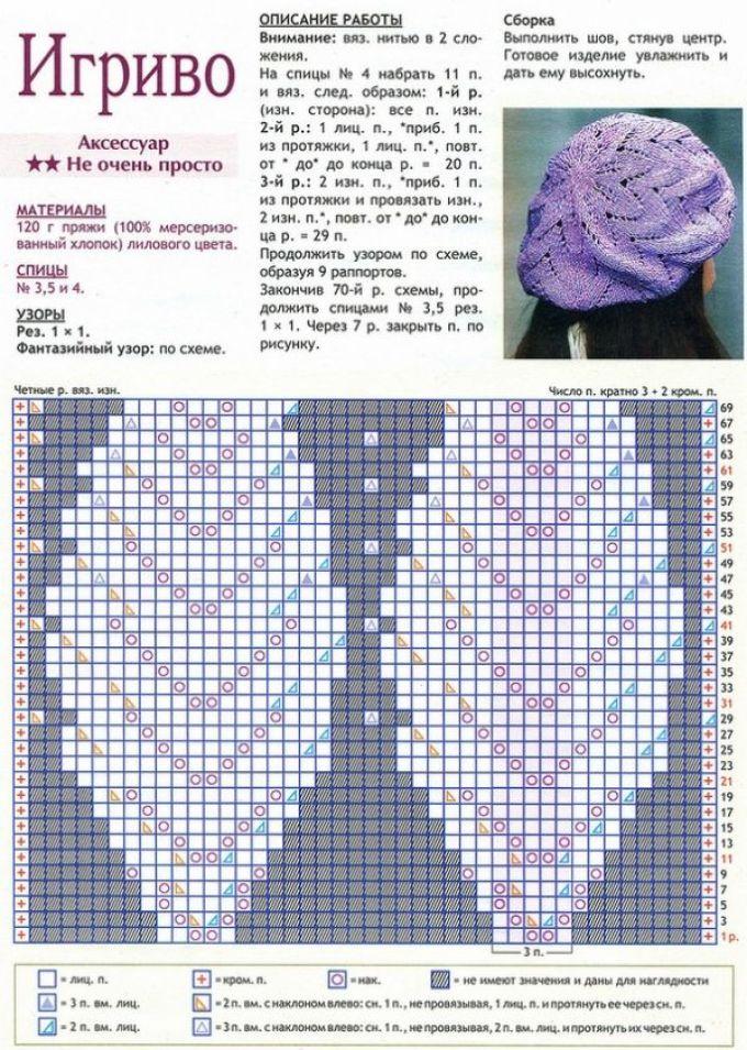 Узоры и схемы для вязания беретов