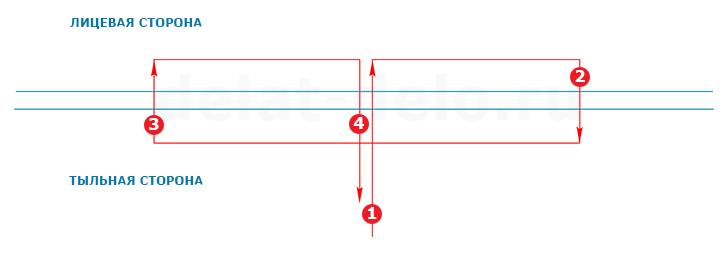 Как сшить диплом с тремя дырками с дыроколом
