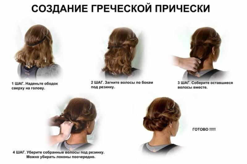 Греческая прическа на средние волосы фото с повязкой
