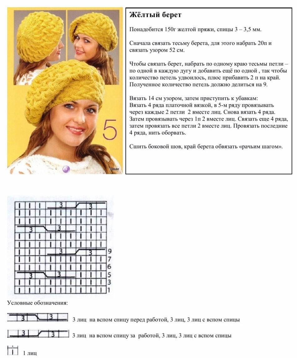 Вязание спицами шапок со схемами и описанием