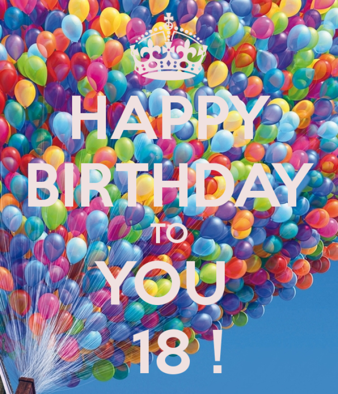 Открытка на день народження 18 років