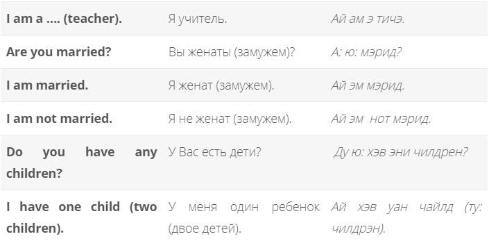 Английский язык фразы знакомства ониона знакомства в киеве №1
